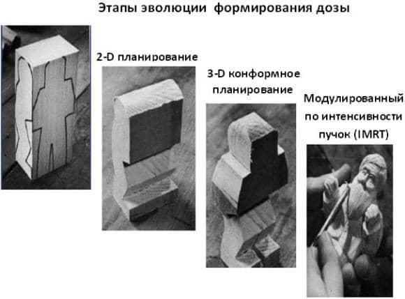 Аппарат лучевой терапии teragam k 02