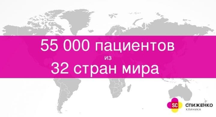 """МЦ """"Клиника Спиженко"""" – лучший инновационный медицинский центр Украины"""